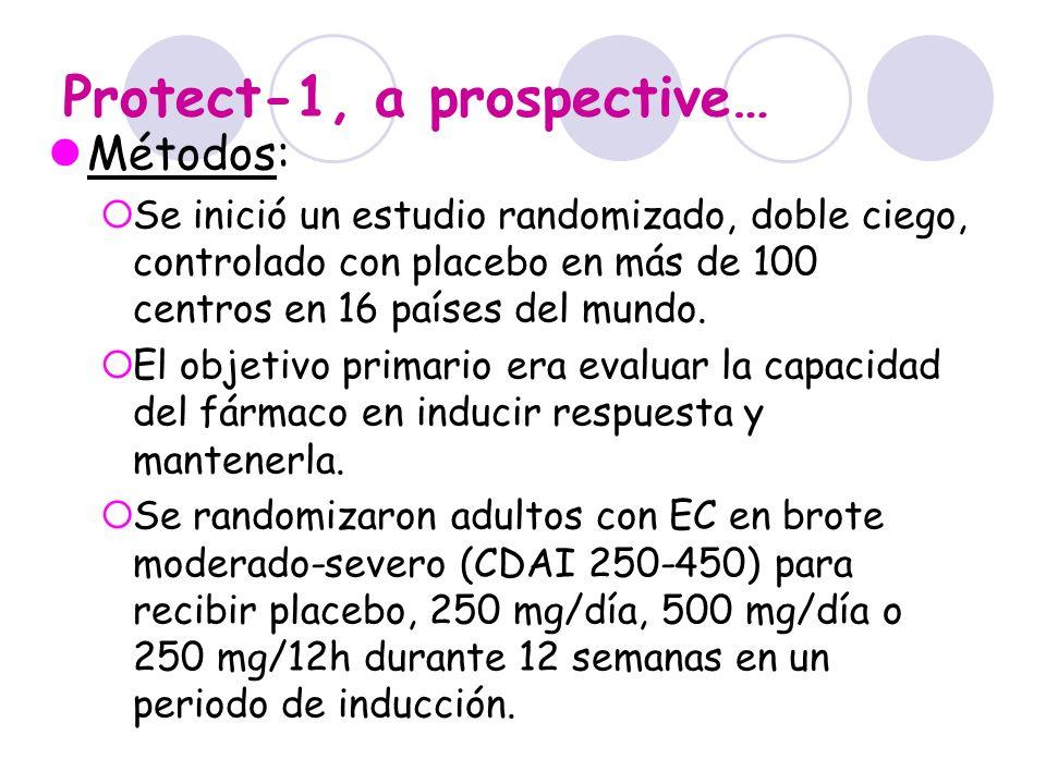 Protect-1, a prospective… Métodos: Se inició un estudio randomizado, doble ciego, controlado con placebo en más de 100 centros en 16 países del mundo.