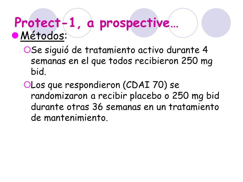 Protect-1, a prospective… Métodos: Se siguió de tratamiento activo durante 4 semanas en el que todos recibieron 250 mg bid. Los que respondieron (CDAI