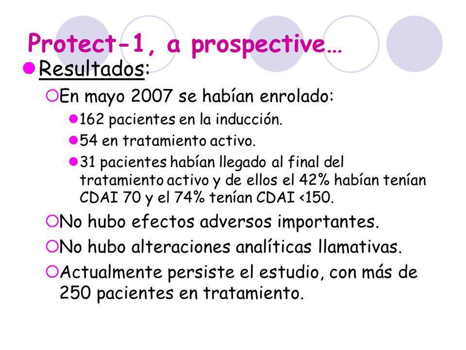 Protect-1, a prospective… Resultados: En mayo 2007 se habían enrolado: 162 pacientes en la inducción. 54 en tratamiento activo. 31 pacientes habían ll