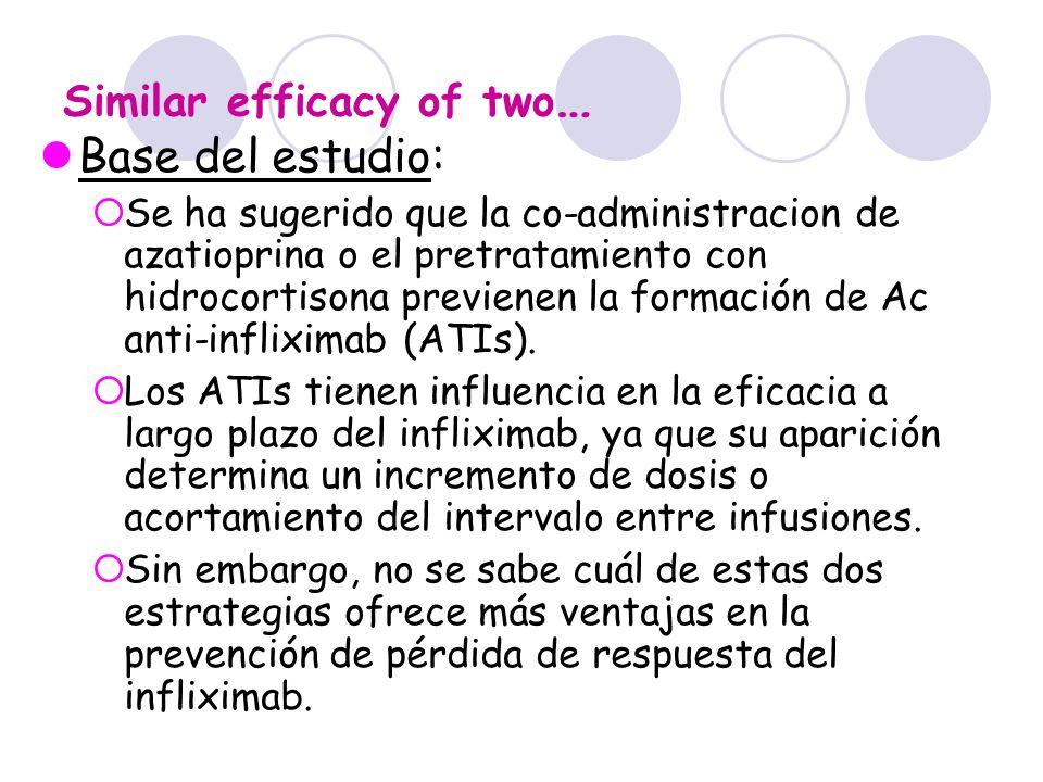 Similar efficacy of two … Base del estudio: Se ha sugerido que la co-administracion de azatioprina o el pretratamiento con hidrocortisona previenen la