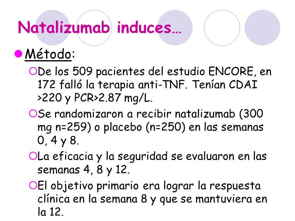 Natalizumab induces… Método: De los 509 pacientes del estudio ENCORE, en 172 falló la terapia anti-TNF. Tenían CDAI >220 y PCR>2.87 mg/L. Se randomiza