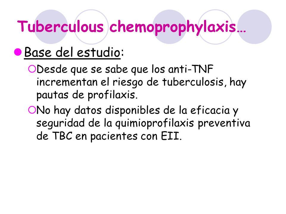 Tuberculous chemoprophylaxis… Base del estudio: Desde que se sabe que los anti-TNF incrementan el riesgo de tuberculosis, hay pautas de profilaxis. No