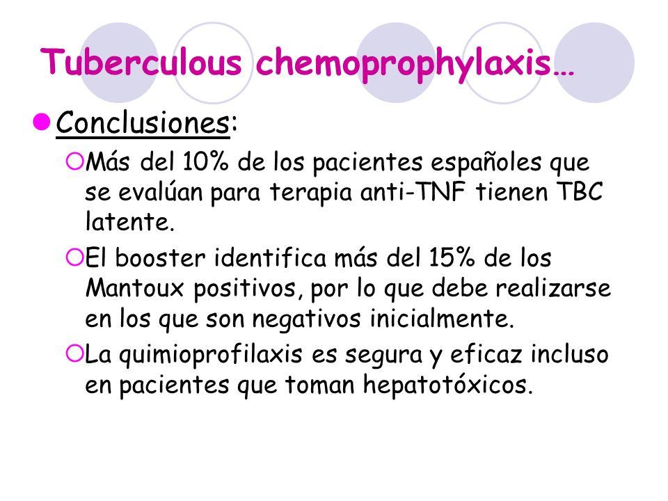 Tuberculous chemoprophylaxis… Conclusiones: Más del 10% de los pacientes españoles que se evalúan para terapia anti-TNF tienen TBC latente. El booster