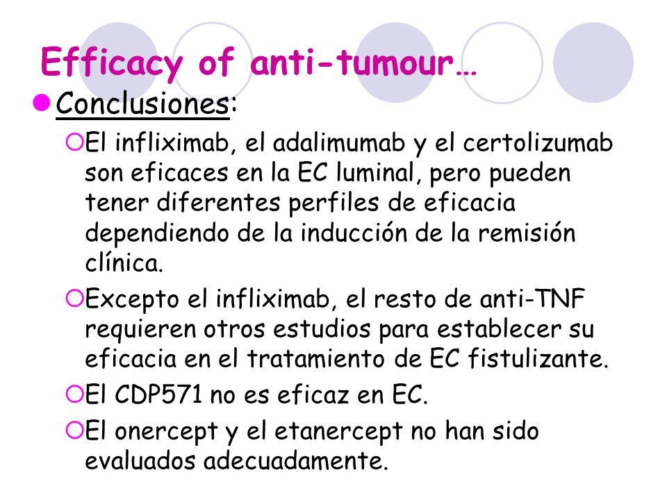 Efficacy of anti-tumour… Conclusiones: No se pueden comparar distintos anti-TNF porque los diseños de los estudios son muy heterogéneos y las poblaciones de pacientes son distintas.