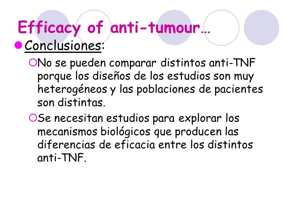Efficacy of anti-tumour… Conclusiones: No se pueden comparar distintos anti-TNF porque los diseños de los estudios son muy heterogéneos y las poblacio