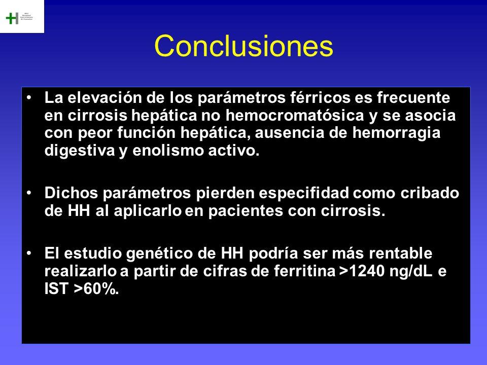 Conclusiones La elevación de los parámetros férricos es frecuente en cirrosis hepática no hemocromatósica y se asocia con peor función hepática, ausen