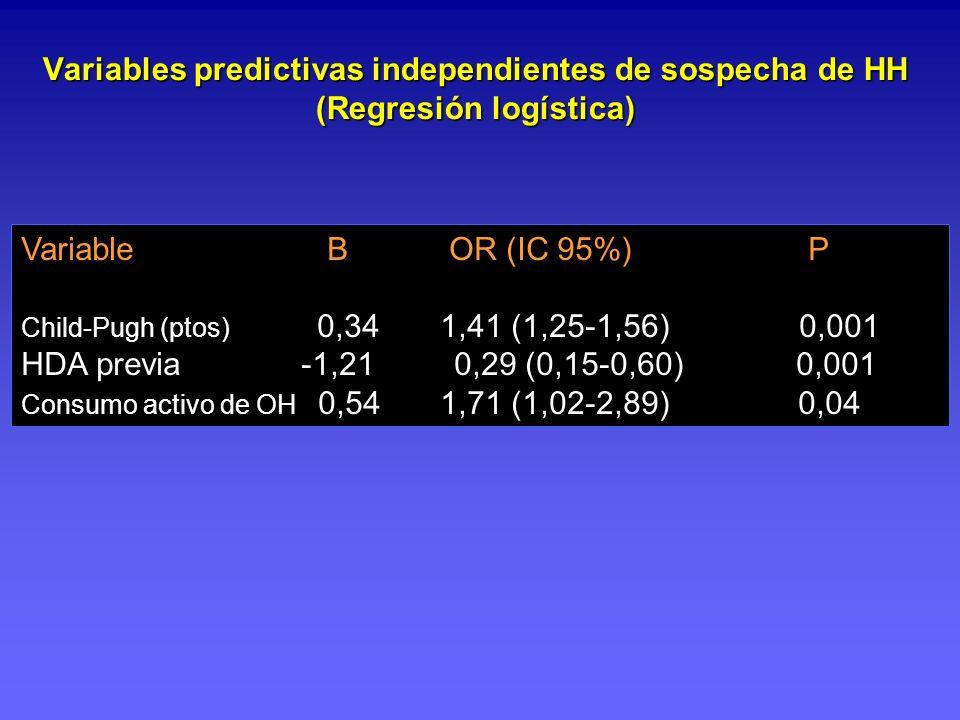 Variables predictivas independientes de sospecha de HH (Regresión logística) Variable B OR (IC 95%) P Child-Pugh (ptos) 0,34 1,41 (1,25-1,56) 0,001 HD