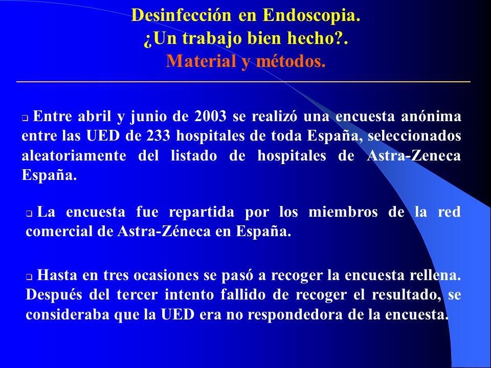 Desinfección en Endoscopia. ¿Un trabajo bien hecho?. Material y métodos. Entre abril y junio de 2003 se realizó una encuesta anónima entre las UED de