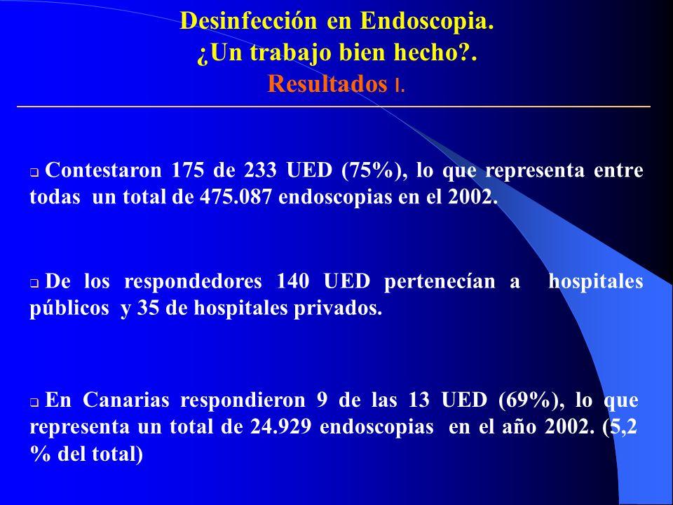 Contestaron 175 de 233 UED (75%), lo que representa entre todas un total de 475.087 endoscopias en el 2002. En Canarias respondieron 9 de las 13 UED (