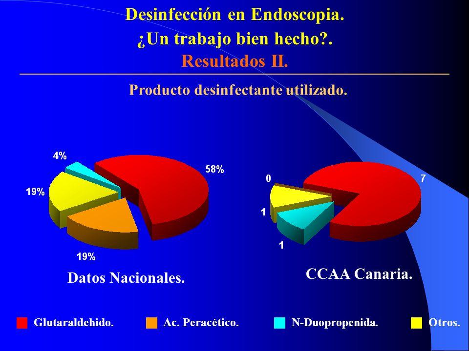 Glutaraldehido.. Datos Nacionales. Producto desinfectante utilizado. Ac. Peracético.Otros.N-Duopropenida. CCAA Canaria. Desinfección en Endoscopia. ¿U