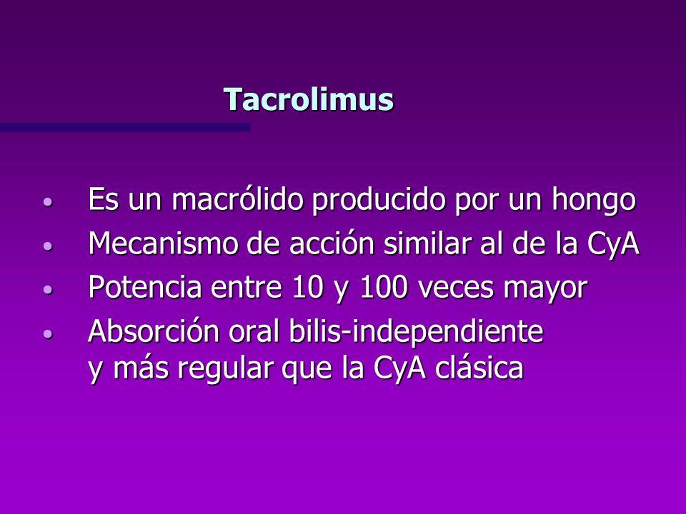 Tacrolimus Es un macrólido producido por un hongo Es un macrólido producido por un hongo Mecanismo de acción similar al de la CyA Mecanismo de acción