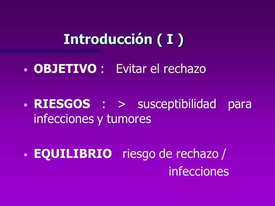 Introducción ( I ) OBJETIVO : Evitar el rechazo RIESGOS : > susceptibilidad para infecciones y tumores EQUILIBRIO riesgo de rechazo / infecciones