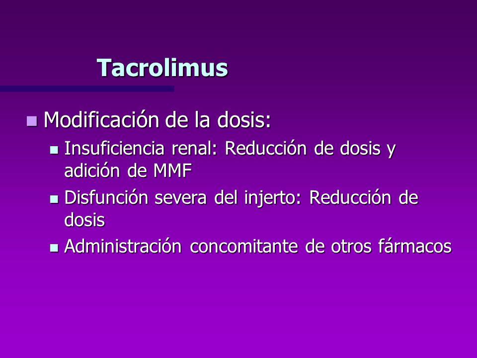 Tacrolimus Modificación de la dosis: Modificación de la dosis: Insuficiencia renal: Reducción de dosis y adición de MMF Insuficiencia renal: Reducción