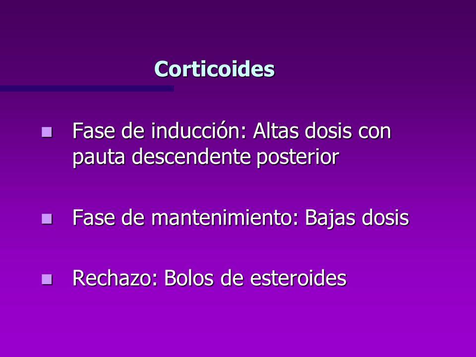 Corticoides Fase de inducción: Altas dosis con pauta descendente posterior Fase de inducción: Altas dosis con pauta descendente posterior Fase de mant