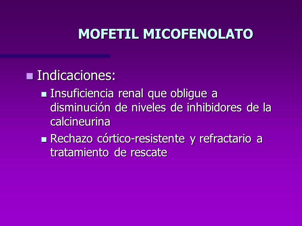Indicaciones: Indicaciones: Insuficiencia renal que obligue a disminución de niveles de inhibidores de la calcineurina Insuficiencia renal que obligue