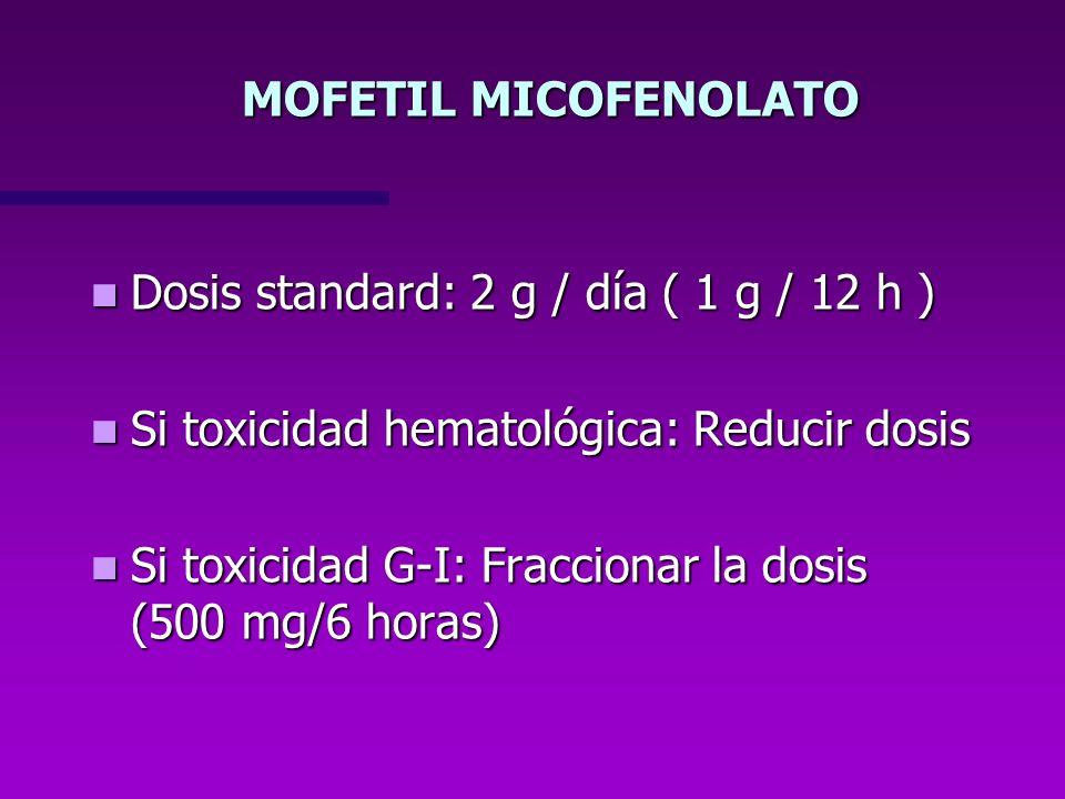 Dosis standard: 2 g / día ( 1 g / 12 h ) Dosis standard: 2 g / día ( 1 g / 12 h ) Si toxicidad hematológica: Reducir dosis Si toxicidad hematológica: