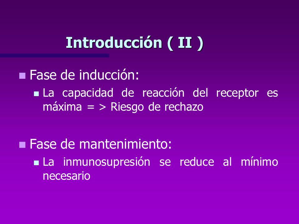 Introducción ( II ) Fase de inducción: La capacidad de reacción del receptor es máxima = > Riesgo de rechazo Fase de mantenimiento: La inmunosupresión