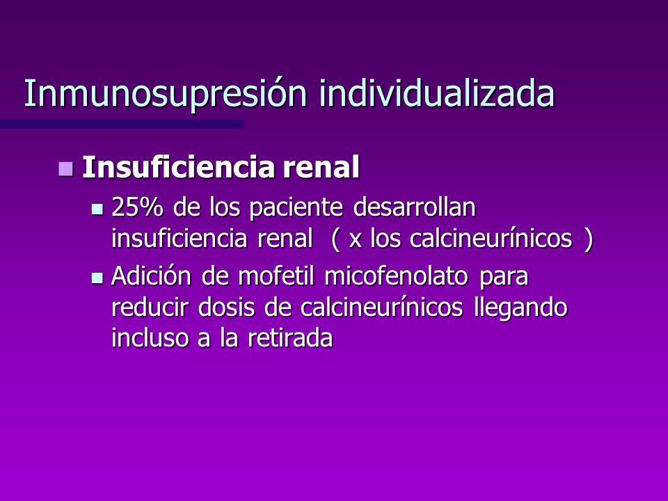 Inmunosupresión individualizada Insuficiencia renal Insuficiencia renal 25% de los paciente desarrollan insuficiencia renal ( x los calcineurínicos )