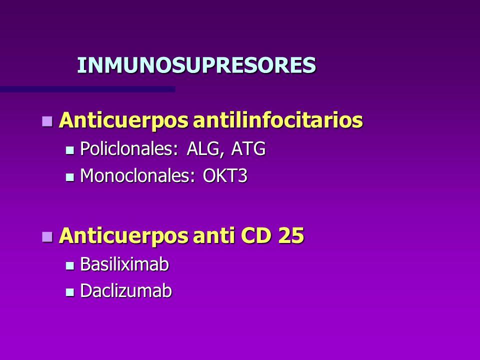 INMUNOSUPRESORES Anticuerpos antilinfocitarios Anticuerpos antilinfocitarios Policlonales: ALG, ATG Policlonales: ALG, ATG Monoclonales: OKT3 Monoclon