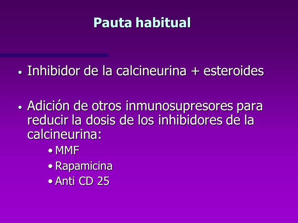 Pauta habitual Inhibidor de la calcineurina + esteroides Inhibidor de la calcineurina + esteroides Adición de otros inmunosupresores para reducir la d
