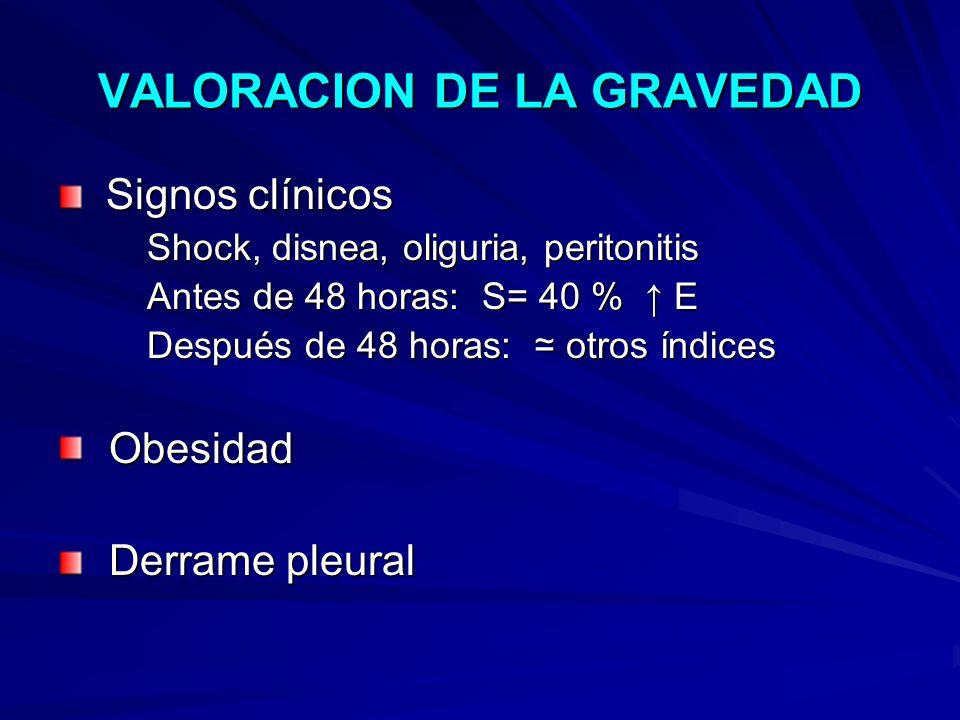 VALORACION DE LA GRAVEDAD Signos clínicos Signos clínicos Shock, disnea, oliguria, peritonitis Shock, disnea, oliguria, peritonitis Antes de 48 horas: