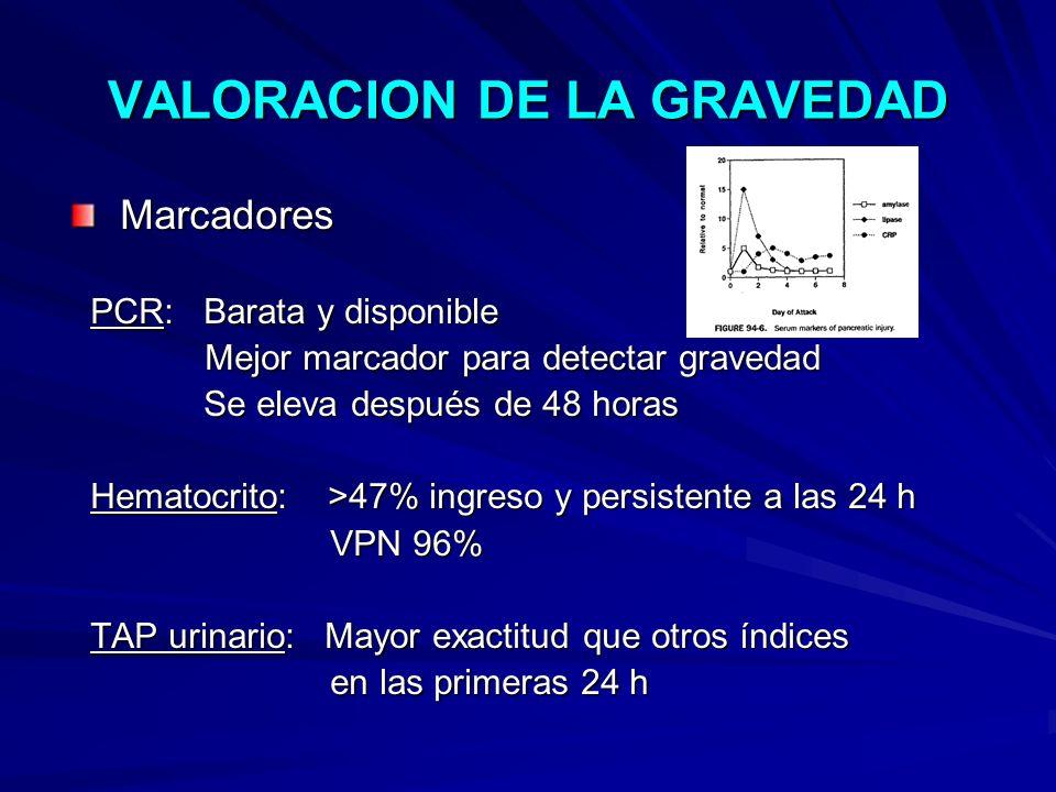 VALORACION DE LA GRAVEDAD Marcadores Marcadores PCR: Barata y disponible PCR: Barata y disponible Mejor marcador para detectar gravedad Mejor marcador