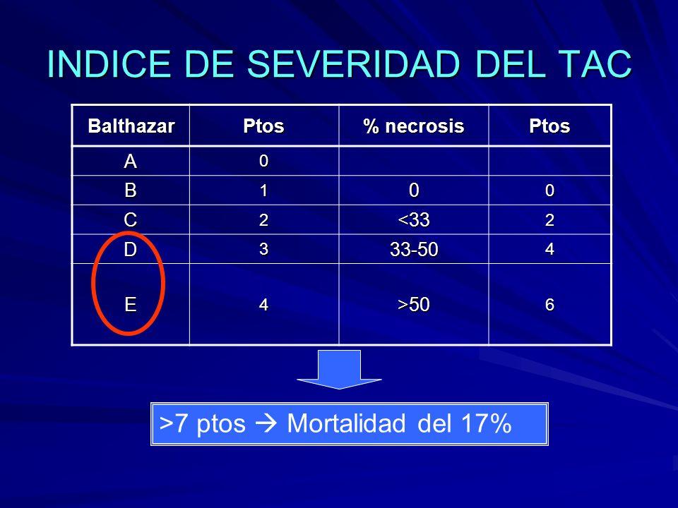 INDICE DE SEVERIDAD DEL TAC BalthazarPtos % necrosis Ptos A0 B100 C2<332 D333-504 E4>506 >7 ptos Mortalidad del 17%