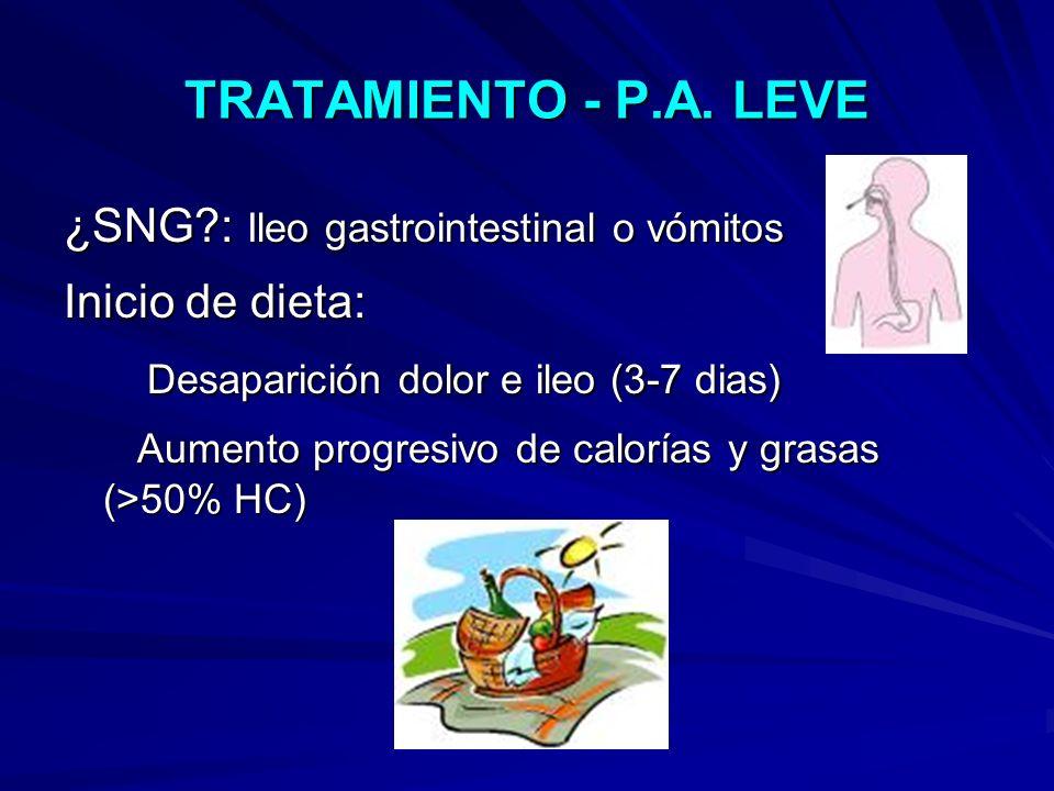 TRATAMIENTO - P.A. LEVE ¿SNG?: Ileo gastrointestinal o vómitos Inicio de dieta: Desaparición dolor e ileo (3-7 dias) Desaparición dolor e ileo (3-7 di