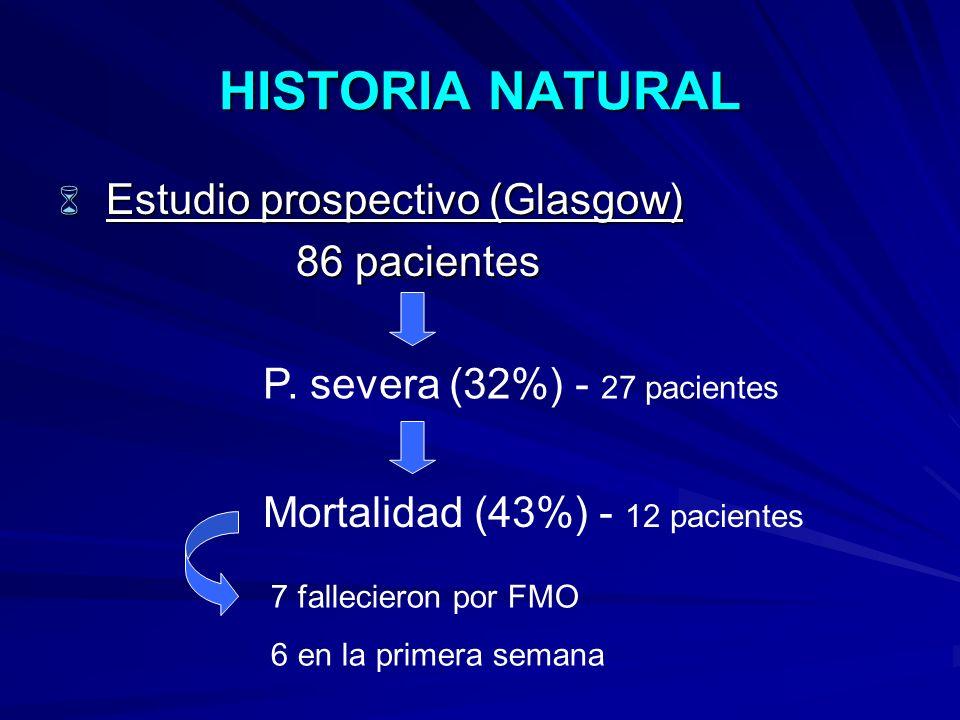 HISTORIA NATURAL Estudio prospectivo (Glasgow) Estudio prospectivo (Glasgow) 86 pacientes 86 pacientes P. severa (32%) - 27 pacientes Mortalidad (43%)