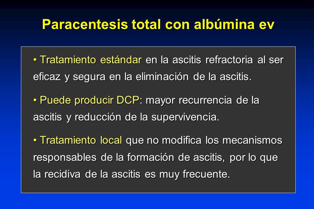 Paracentesis total con albúmina ev Tratamiento estándar en la ascitis refractoria al ser eficaz y segura en la eliminación de la ascitis. Tratamiento