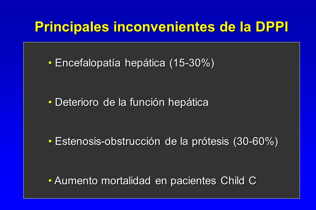 Principales inconvenientes de la DPPI Encefalopatía hepática (15-30%) Encefalopatía hepática (15-30%) Deterioro de la función hepática Deterioro de la