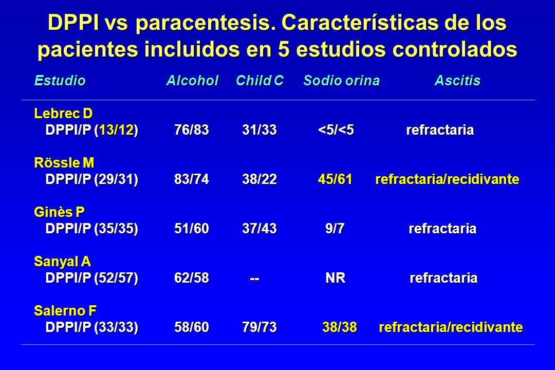 Estudio Lebrec D DPPI/P (13/12) DPPI/P (13/12) Rössle M DPPI/P (29/31) DPPI/P (29/31) Ginès P DPPI/P (35/35) DPPI/P (35/35) Sanyal A DPPI/P (52/57) DP