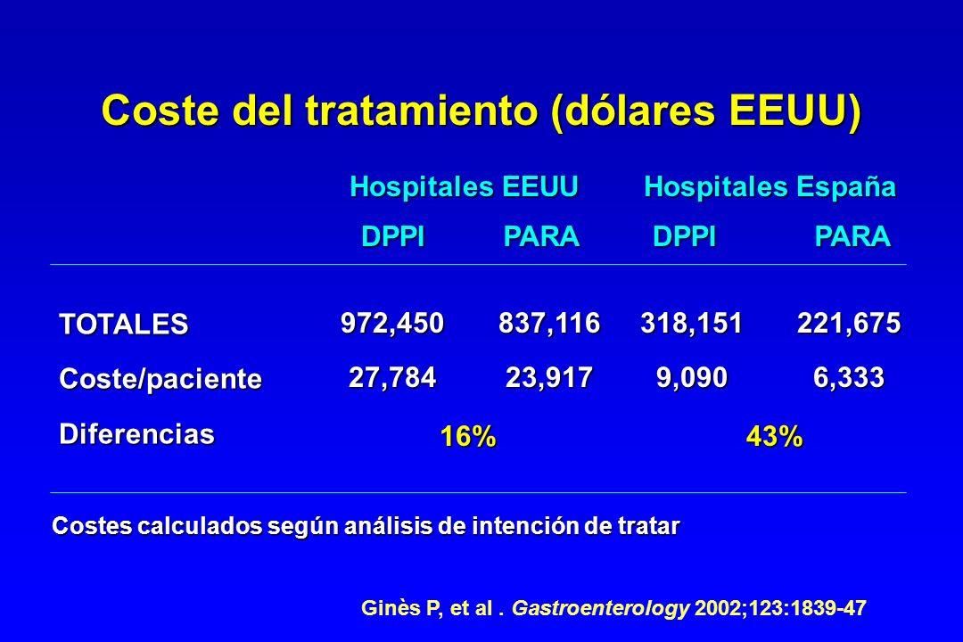 Coste del tratamiento (dólares EEUU) Hospitales EEUU Hospitales España DPPIPARADPPIPARA TOTALESCoste/pacienteDiferencias 972,45027,784837,11623,917318