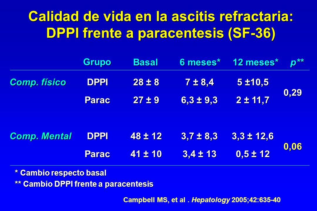 Calidad de vida en la ascitis refractaria: DPPI frente a paracentesis (SF-36) * Cambio respecto basal ** Cambio DPPI frente a paracentesis Campbell MS
