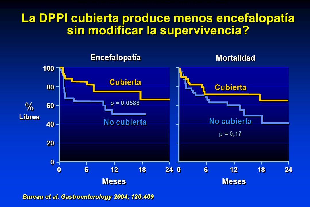 Encefalopatía La DPPI cubierta produce menos encefalopatía sin modificar la supervivencia? Bureau et al. Gastroenterology 2004; 126:469 p = 0,0586 100