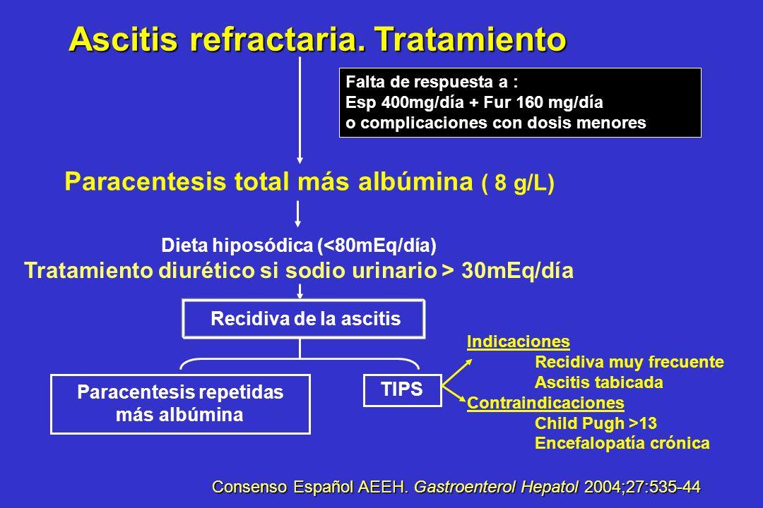 Paracentesis total más albúmina ( 8 g/L) Dieta hiposódica (<80mEq/día) Tratamiento diurético si sodio urinario > 30mEq/día Recidiva de la ascitis Para