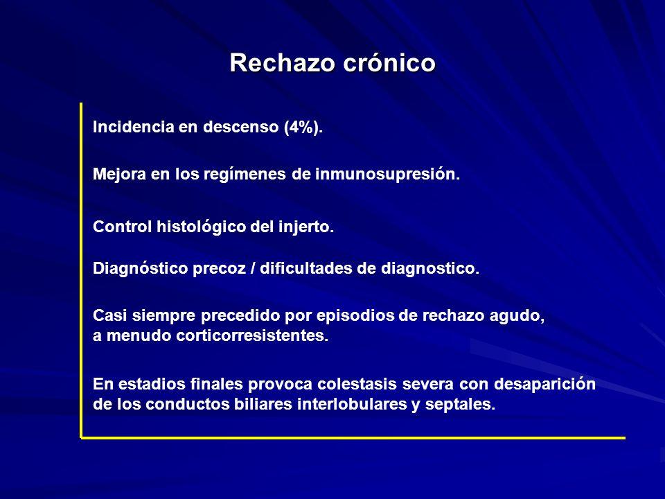 Rechazo crónico Incidencia en descenso (4%). Mejora en los regímenes de inmunosupresión. Control histológico del injerto. Diagnóstico precoz / dificul