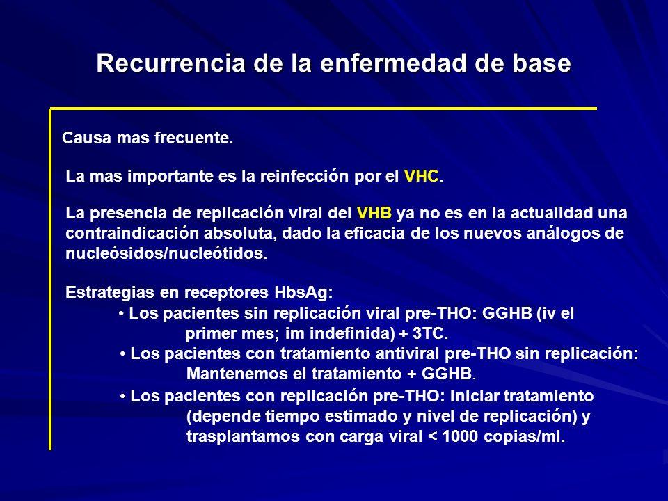Recurrencia de la enfermedad de base Causa mas frecuente. La mas importante es la reinfección por el VHC. La presencia de replicación viral del VHB ya