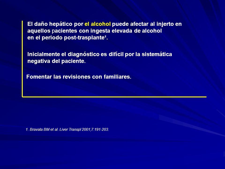 El daño hepático por el alcohol puede afectar al injerto en aquellos pacientes con ingesta elevada de alcohol en el periodo post-trasplante¹. 1. Brava