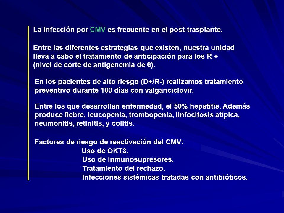 La infección por CMV es frecuente en el post-trasplante. Entre las diferentes estrategias que existen, nuestra unidad lleva a cabo el tratamiento de a