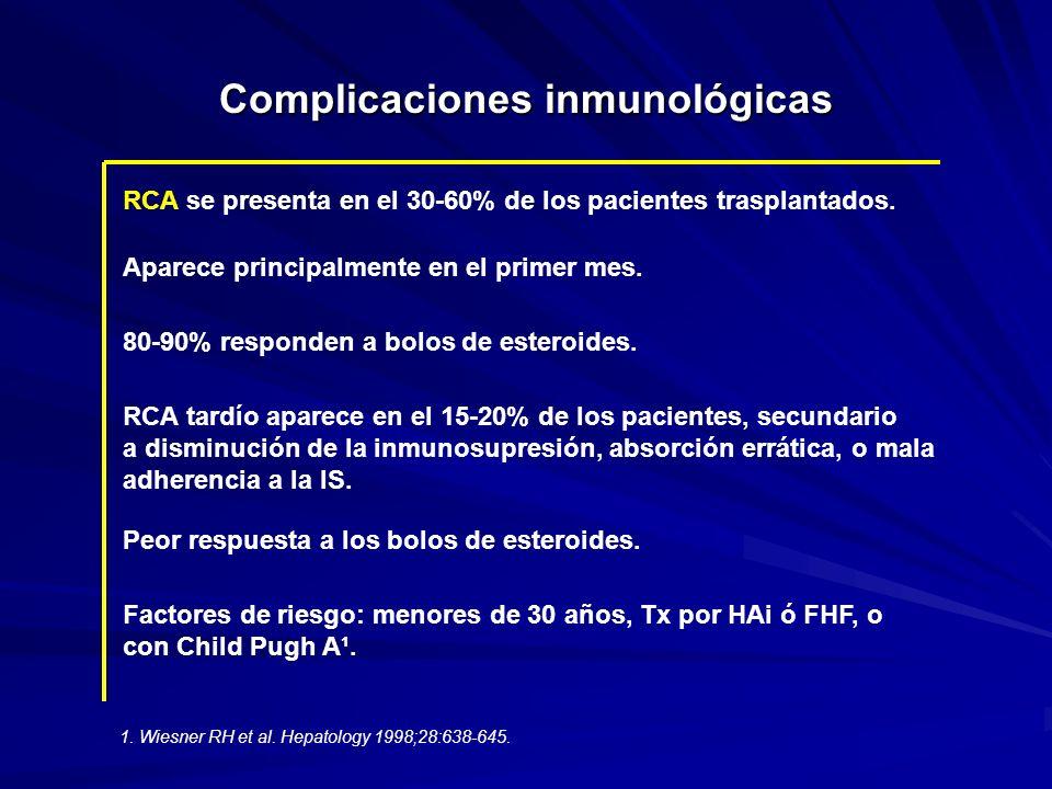 Complicaciones inmunológicas RCA se presenta en el 30-60% de los pacientes trasplantados. Aparece principalmente en el primer mes. 80-90% responden a