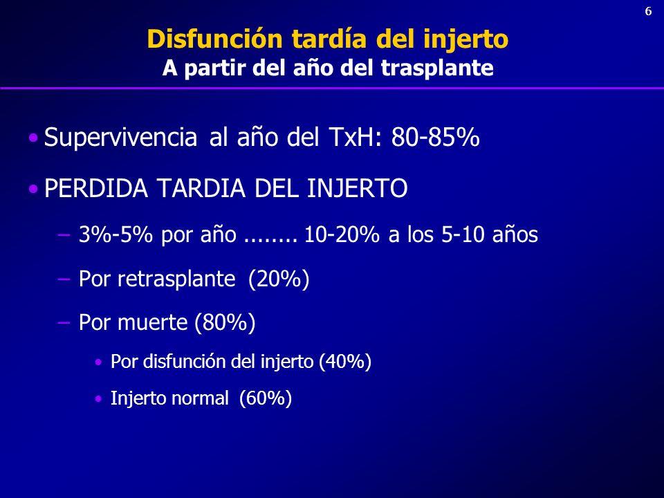 77 Causas de mortalidad postrasplante Infección (19.8%) Recurrencia de enfermedad de base (14%) Eventos cardiovasculares, pulmonares y renales (12%) Mortalidad perioperatoria (11%) Fallo multiorgánico (10%) Muerte cerebral (7%) Tumor de novo (4%) Complicaciones técnicas del Tx (4%) Rechazo (3.4%) Registro Español de Tx hepático