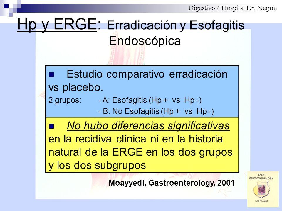 Hp y ERGE: Erradicación y Esofagitis Endoscópica Digestivo / Hospital Dr. Negrín Estudio comparativo erradicación vs placebo. 2 grupos: - A: Esofagiti