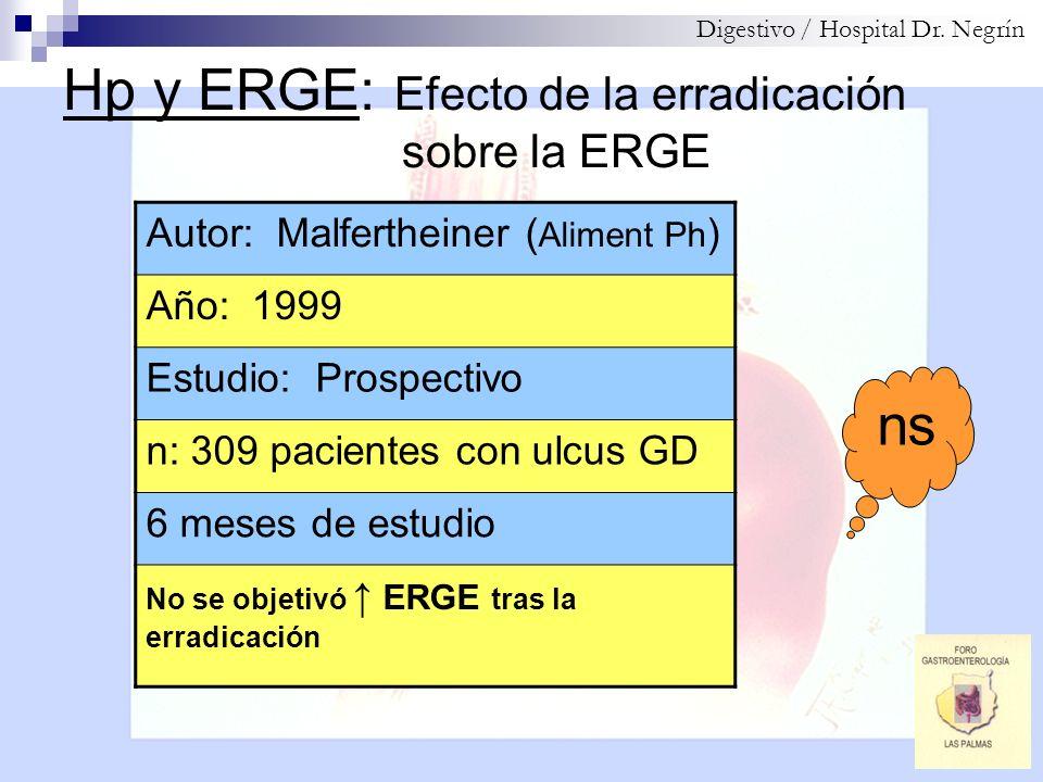 Hp y ERGE: Efecto de la erradicación sobre la ERGE Digestivo / Hospital Dr. Negrín Autor: Malfertheiner ( Aliment Ph ) Año: 1999 Estudio: Prospectivo