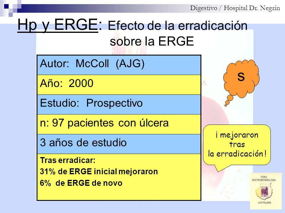 Hp y ERGE: Efecto de la erradicación sobre la ERGE Digestivo / Hospital Dr. Negrín Autor: McColl (AJG) Año: 2000 Estudio: Prospectivo n: 97 pacientes