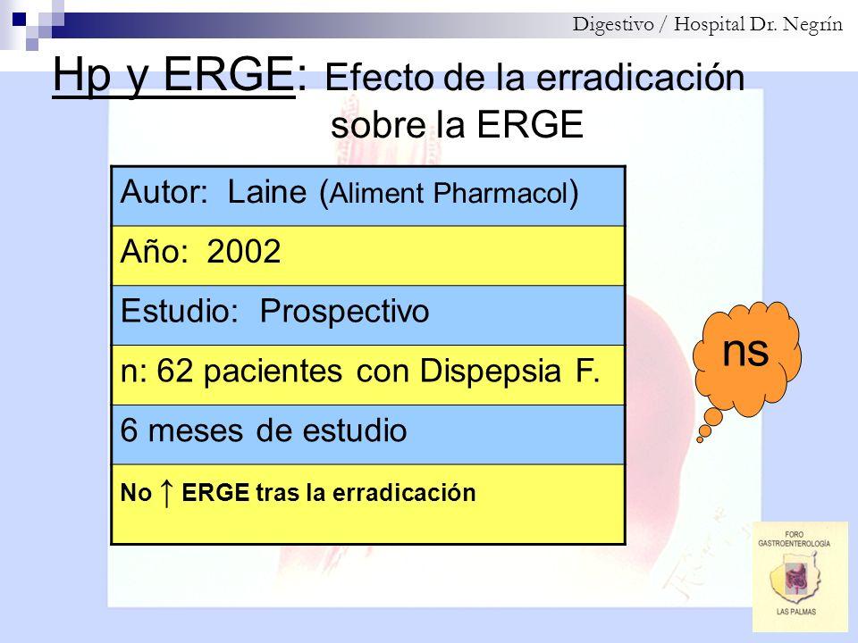 Hp y ERGE: Efecto de la erradicación sobre la ERGE Digestivo / Hospital Dr. Negrín Autor: Laine ( Aliment Pharmacol ) Año: 2002 Estudio: Prospectivo n