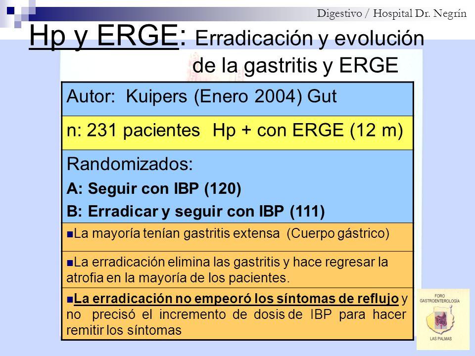 Hp y ERGE: Erradicación y evolución de la gastritis y ERGE Digestivo / Hospital Dr. Negrín Autor: Kuipers (Enero 2004) Gut n: 231 pacientes Hp + con E