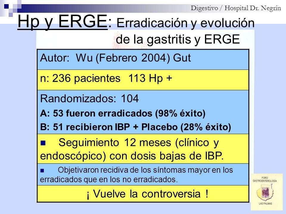 Hp y ERGE : Erradicación y evolución de la gastritis y ERGE Digestivo / Hospital Dr. Negrín Autor: Wu (Febrero 2004) Gut n: 236 pacientes 113 Hp + Ran