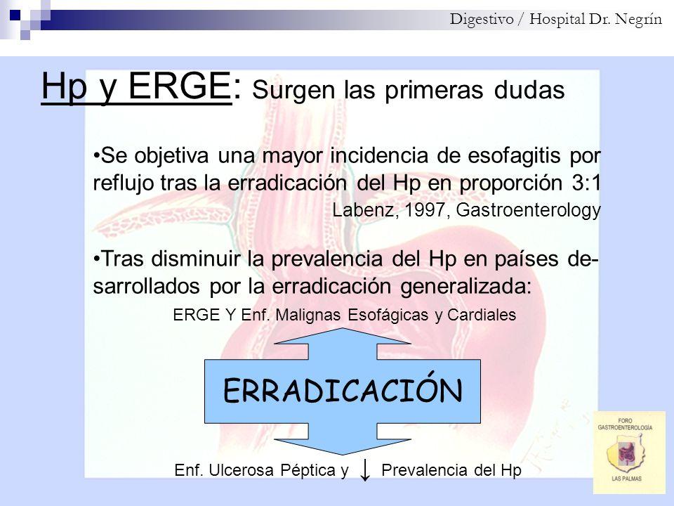 Hp y ERGE: Surgen las primeras dudas Digestivo / Hospital Dr. Negrín Se objetiva una mayor incidencia de esofagitis por reflujo tras la erradicación d
