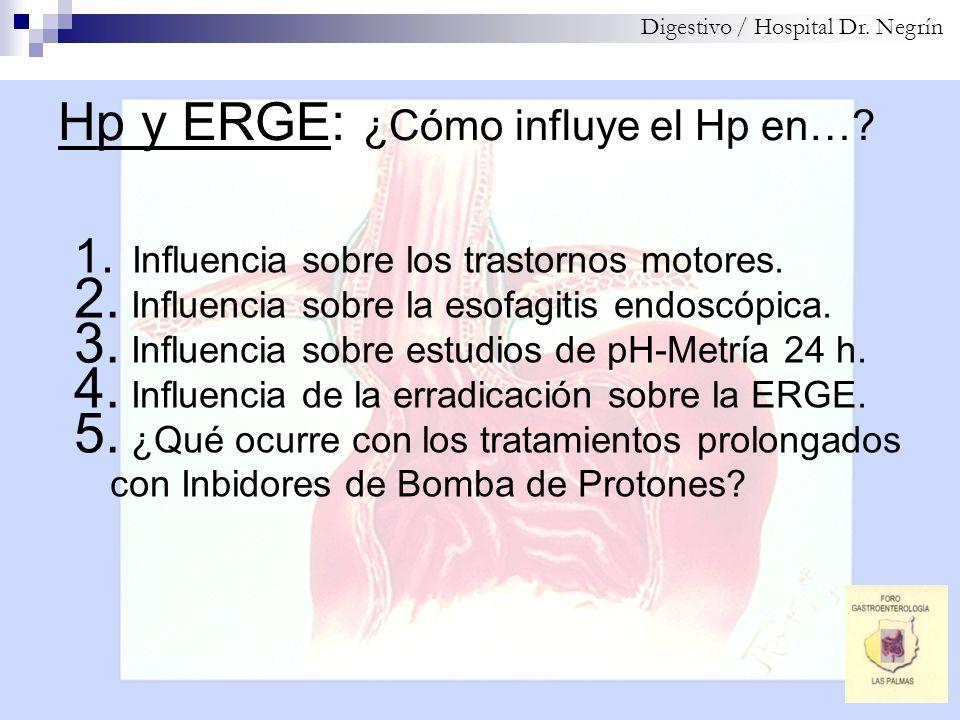 Hp y ERGE: ¿Cómo influye el Hp en…? Digestivo / Hospital Dr. Negrín 1. Influencia sobre los trastornos motores. 2. Influencia sobre la esofagitis endo